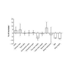 Autoinmunidad y Tiroiditis de Hashimoto: anticuerpos y alimentación 1